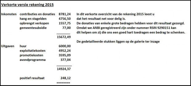 rekening 2015